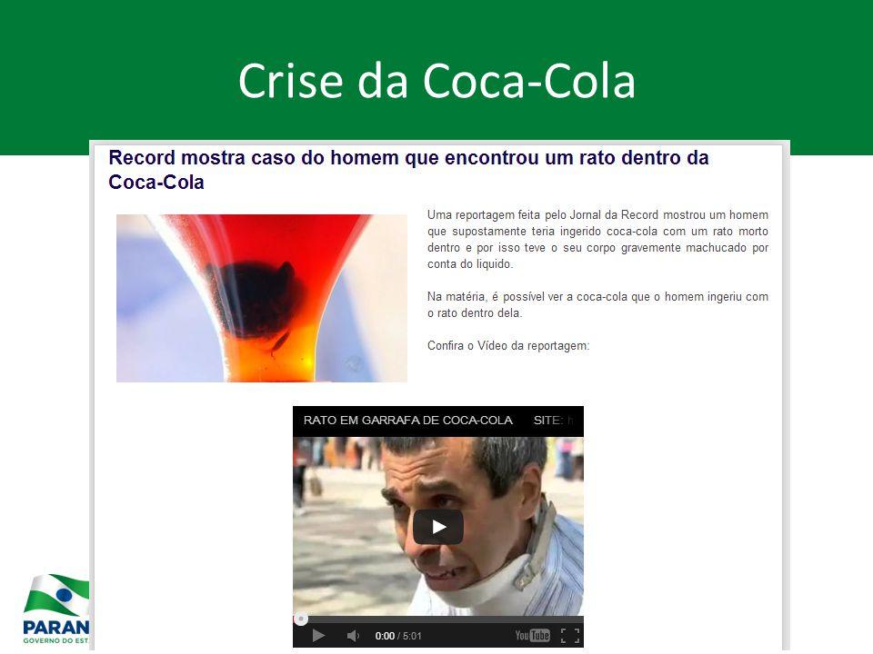 Crise da Coca-Cola