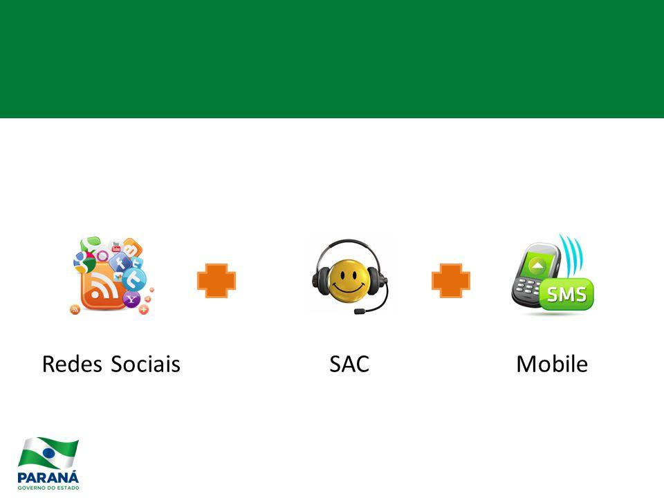 Redes SociaisSACMobile
