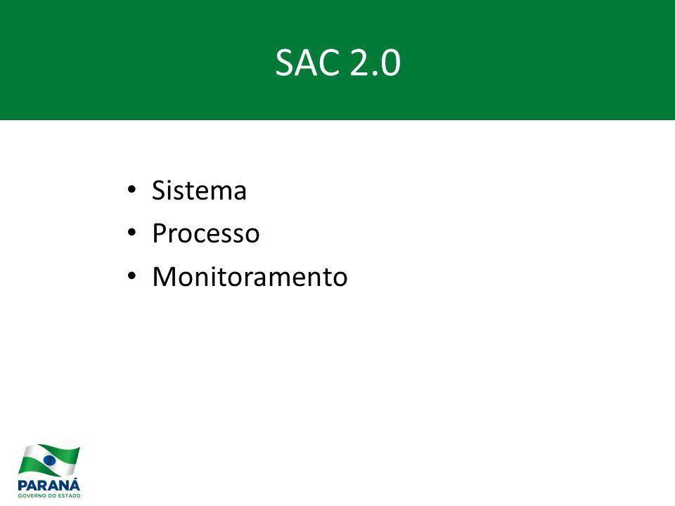 Sistema Processo Monitoramento SAC 2.0