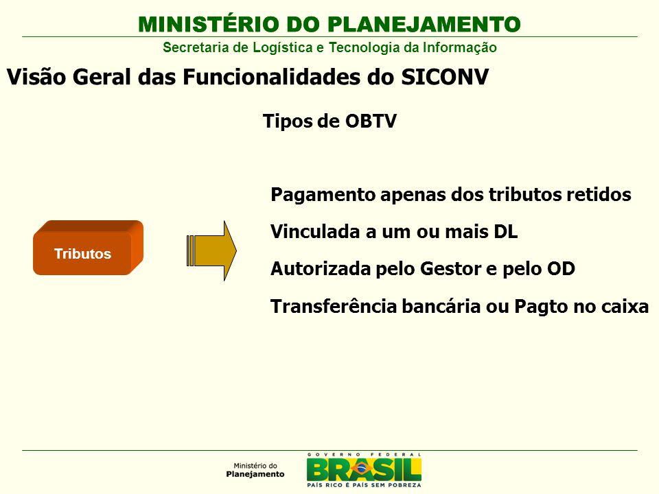 MINISTÉRIO DO PLANEJAMENTO Secretaria de Logística e Tecnologia da Informação Tipos de OBTV Visão Geral das Funcionalidades do SICONV Tributos Pagamen