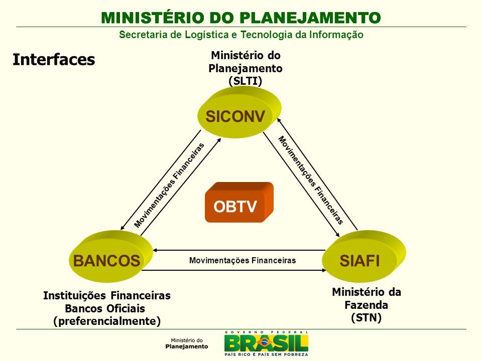 MINISTÉRIO DO PLANEJAMENTO SICONV BANCOSSIAFI Ministério do Planejamento (SLTI) Ministério da Fazenda (STN) Instituições Financeiras Bancos Oficiais (