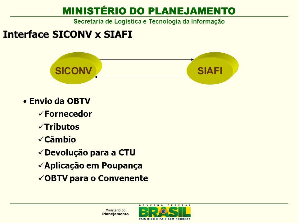 MINISTÉRIO DO PLANEJAMENTO SICONVSIAFI Interface SICONV x SIAFI Envio da OBTV Fornecedor Tributos Câmbio Devolução para a CTU Aplicação em Poupança OB