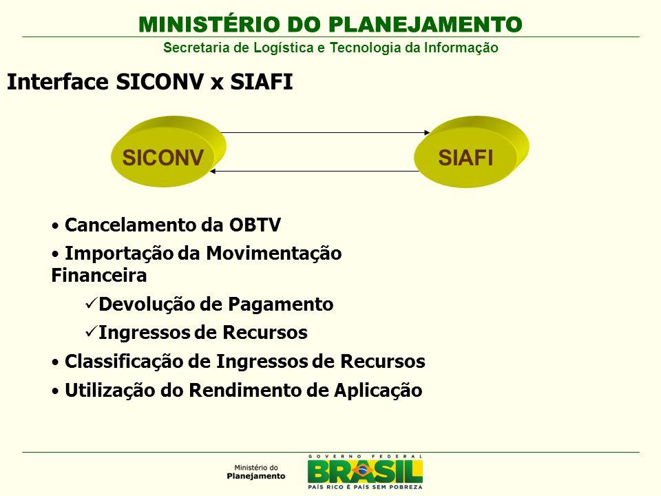 MINISTÉRIO DO PLANEJAMENTO SICONVSIAFI Interface SICONV x SIAFI Cancelamento da OBTV Importação da Movimentação Financeira Devolução de Pagamento Ingr
