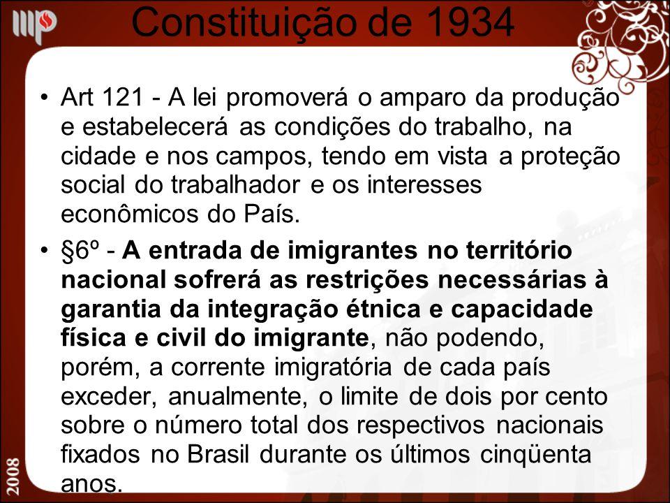 Constituição de 1934 Art 121 - A lei promoverá o amparo da produção e estabelecerá as condições do trabalho, na cidade e nos campos, tendo em vista a
