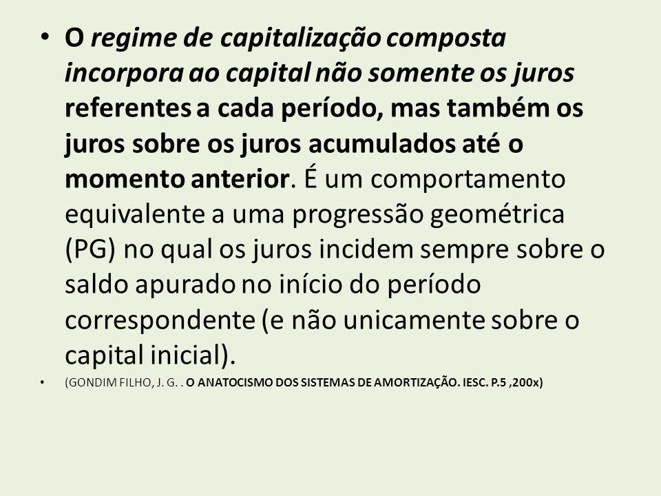 O regime de capitalização composta incorpora ao capital não somente os juros referentes a cada período, mas também os juros sobre os juros acumulados até o momento anterior.