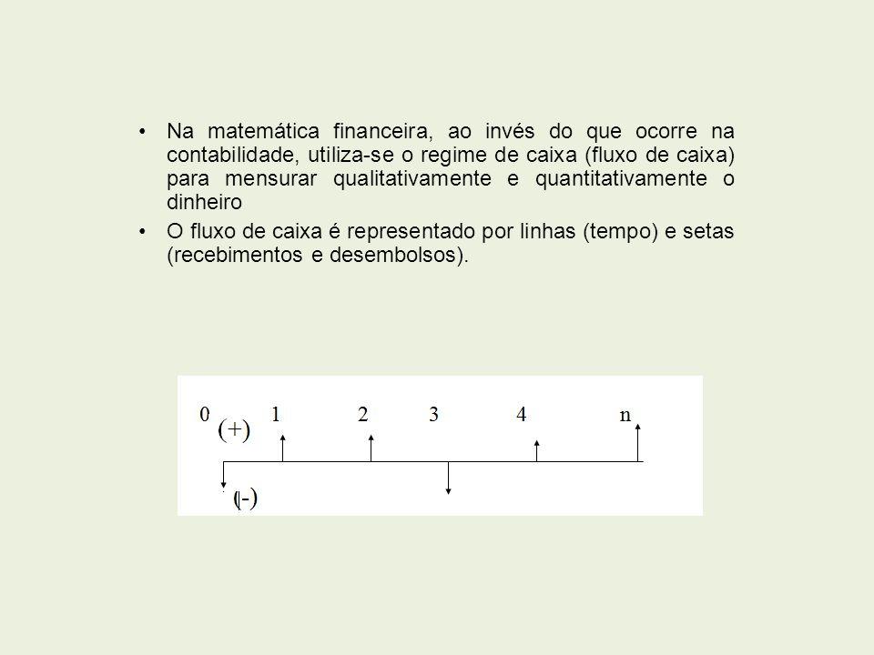 Na matemática financeira, ao invés do que ocorre na contabilidade, utiliza-se o regime de caixa (fluxo de caixa) para mensurar qualitativamente e quantitativamente o dinheiro O fluxo de caixa é representado por linhas (tempo) e setas (recebimentos e desembolsos).