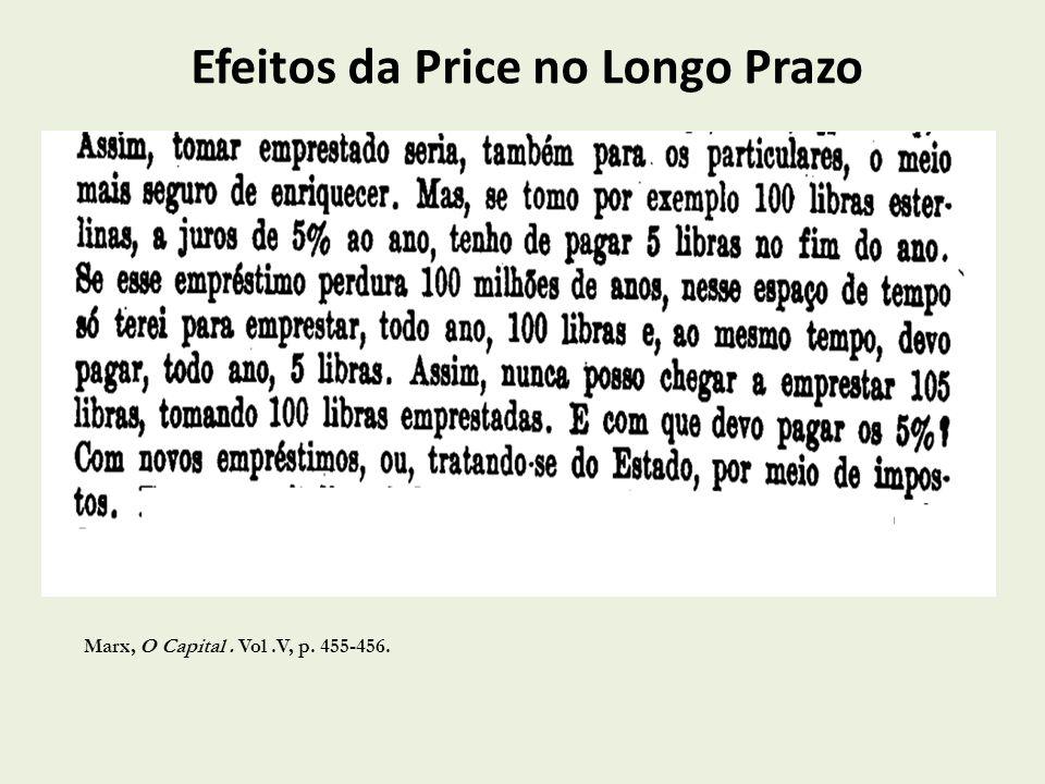 Marx, O Capital. Vol.V, p. 455-456. Efeitos da Price no Longo Prazo