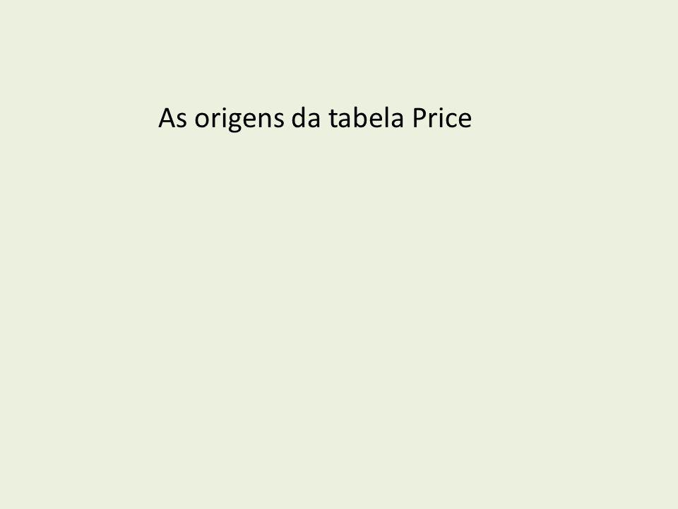 Tabela Price Sistema de Série uniforme de pagamentos por Juro Composto A tabela Price é conhecida por este nome somente no Brasil- A denominação dada por Richard Price foi Tabelas de Juros Compostos È conhecida também pelo nome de Sistema Francês de Amortização