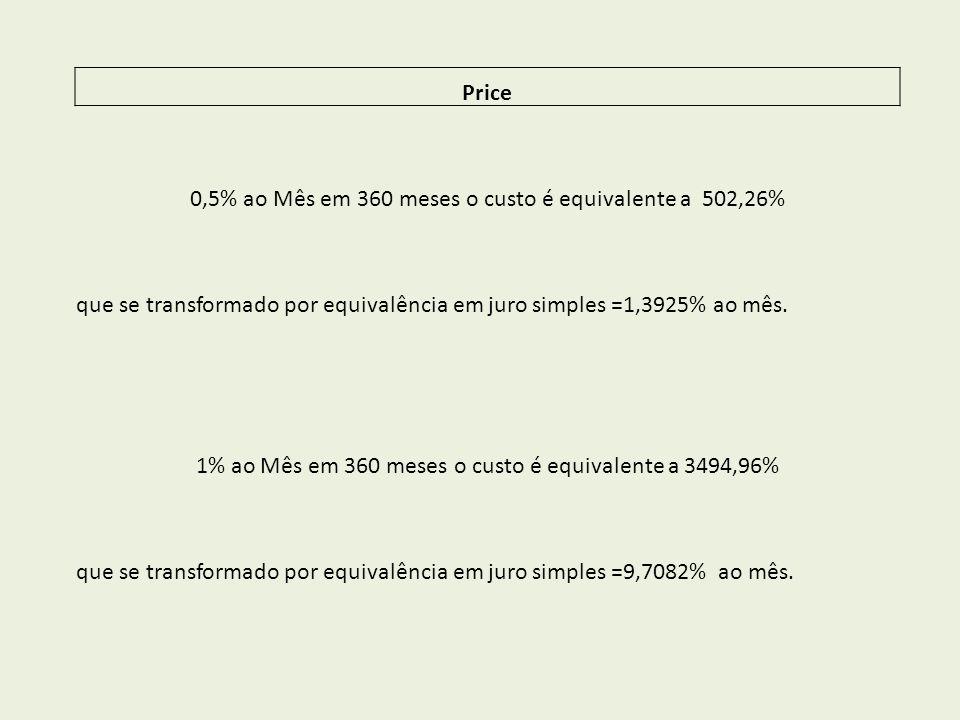 Price 0,5% ao Mês em 360 meses o custo é equivalente a 502,26% que se transformado por equivalência em juro simples =1,3925% ao mês.