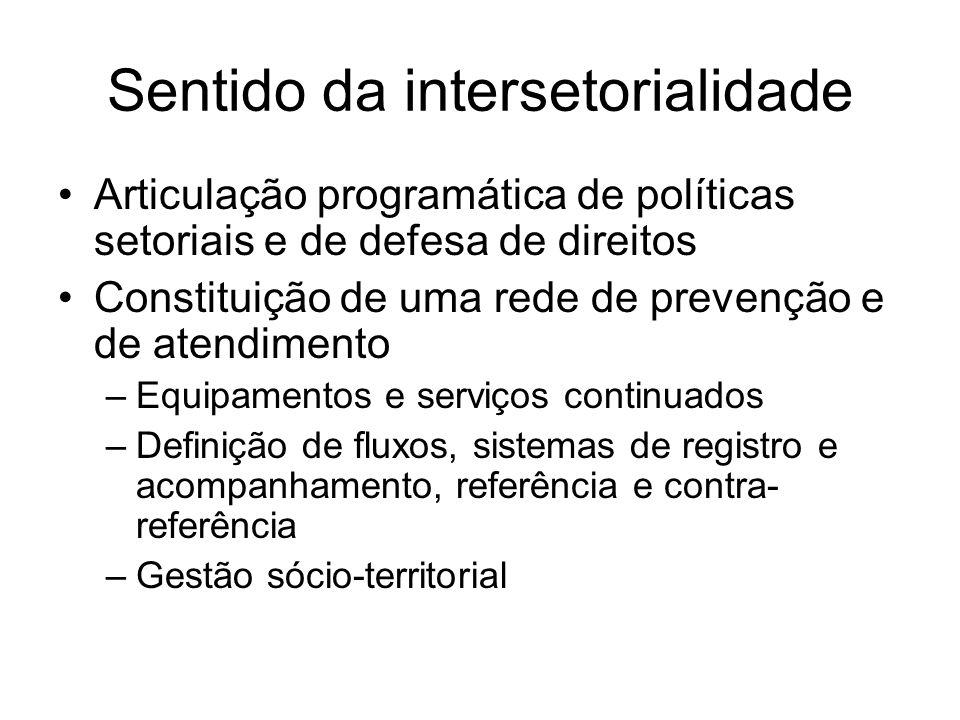 Sentido da intersetorialidade Articulação programática de políticas setoriais e de defesa de direitos Constituição de uma rede de prevenção e de atend