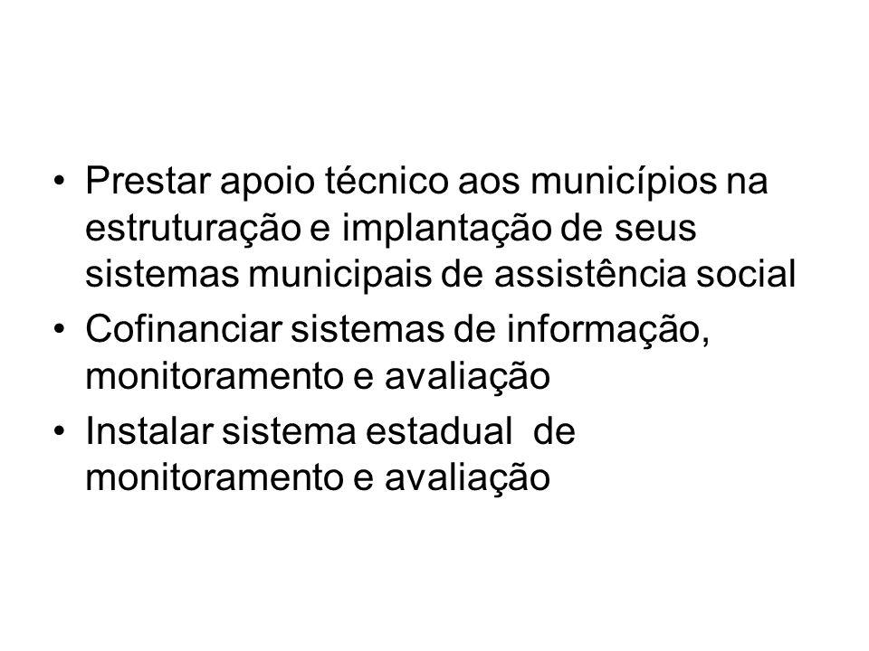 Prestar apoio técnico aos municípios na estruturação e implantação de seus sistemas municipais de assistência social Cofinanciar sistemas de informaçã