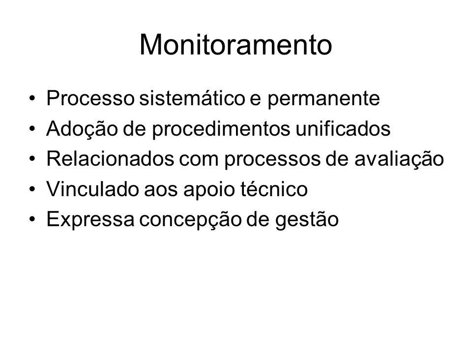 Monitoramento Processo sistemático e permanente Adoção de procedimentos unificados Relacionados com processos de avaliação Vinculado aos apoio técnico
