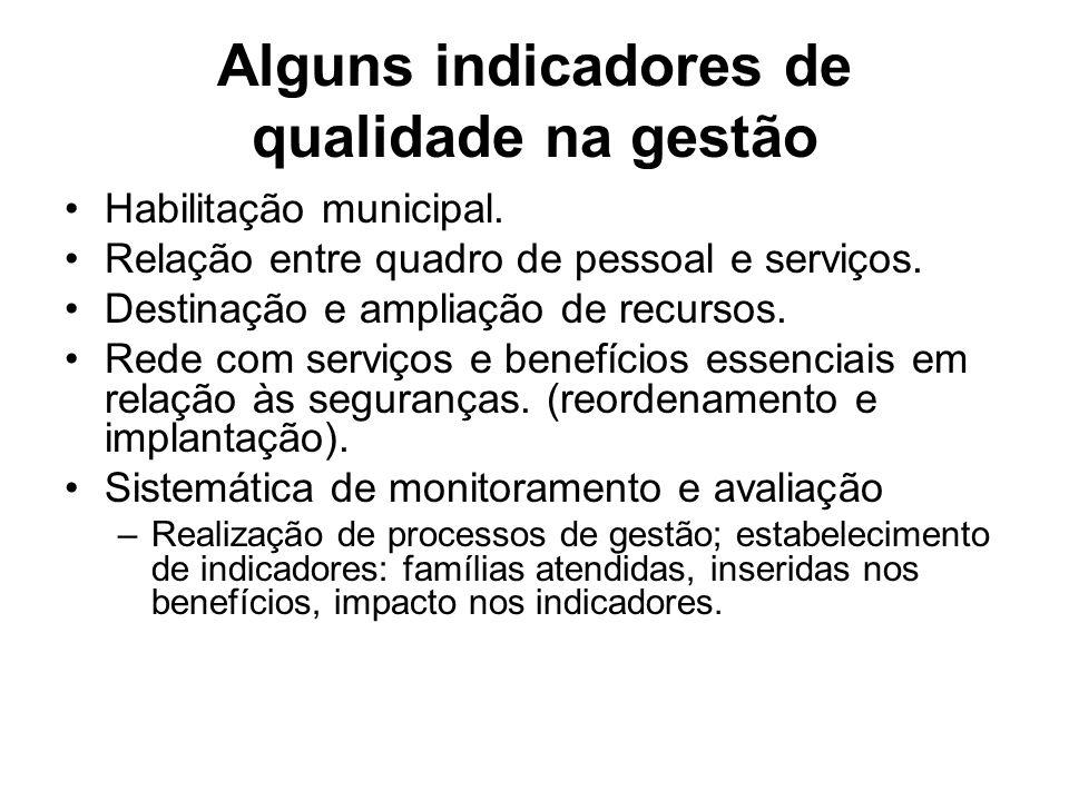 Alguns indicadores de qualidade na gestão Habilitação municipal. Relação entre quadro de pessoal e serviços. Destinação e ampliação de recursos. Rede