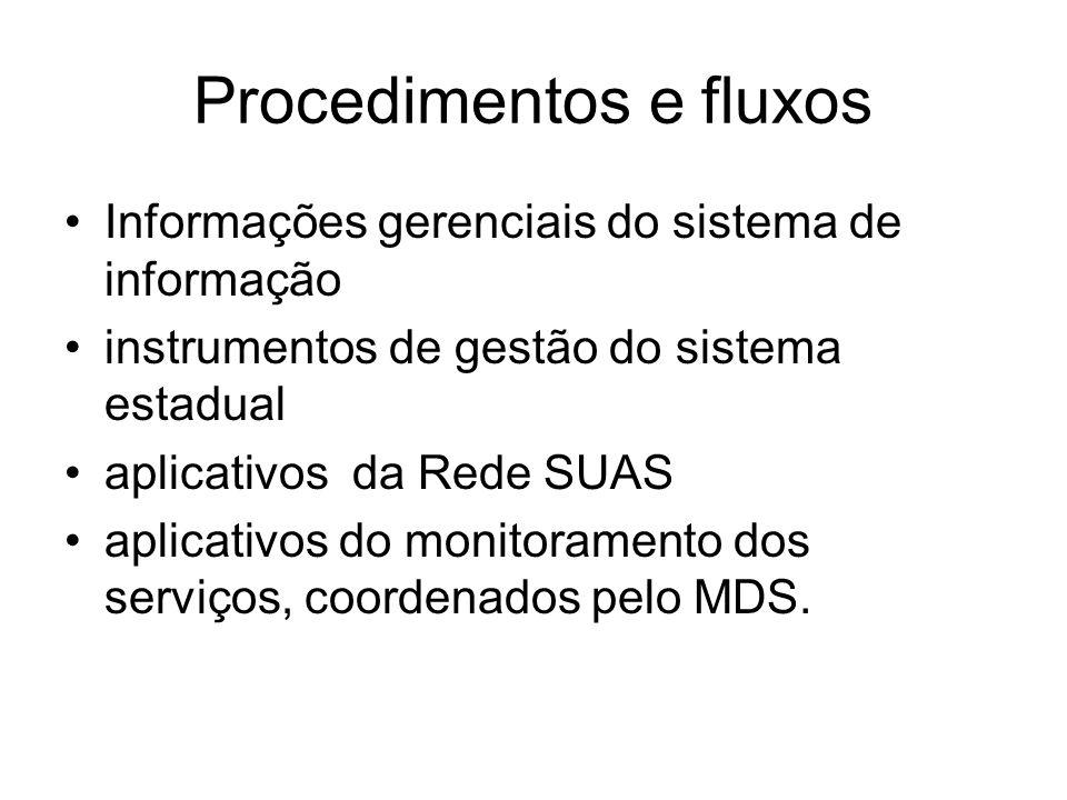 Procedimentos e fluxos Informações gerenciais do sistema de informação instrumentos de gestão do sistema estadual aplicativos da Rede SUAS aplicativos
