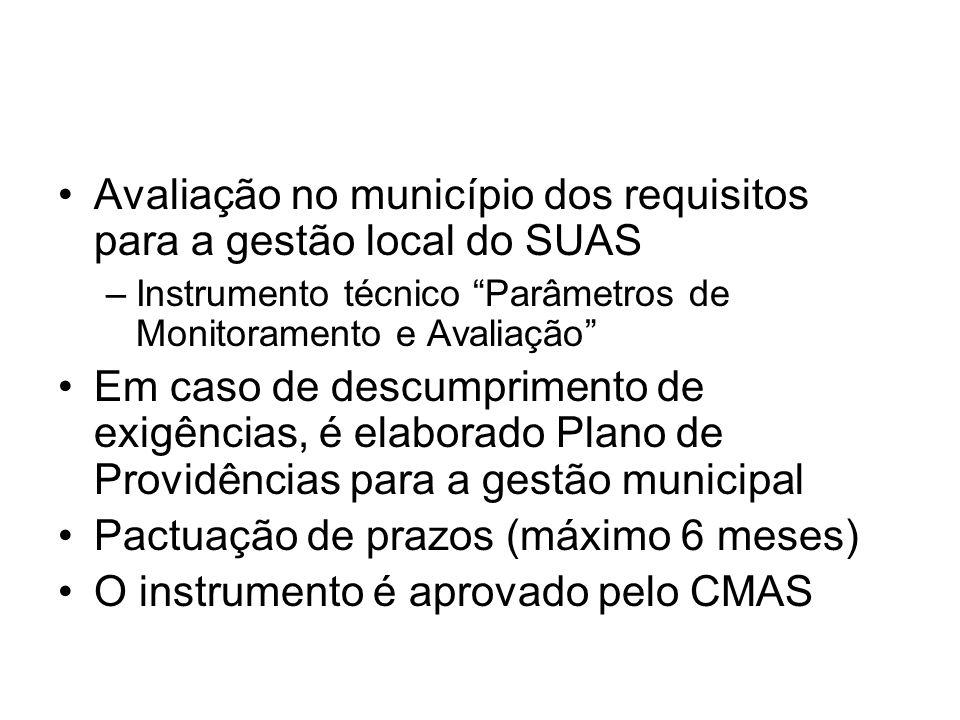 Avaliação no município dos requisitos para a gestão local do SUAS –Instrumento técnico Parâmetros de Monitoramento e Avaliação Em caso de descumprimen