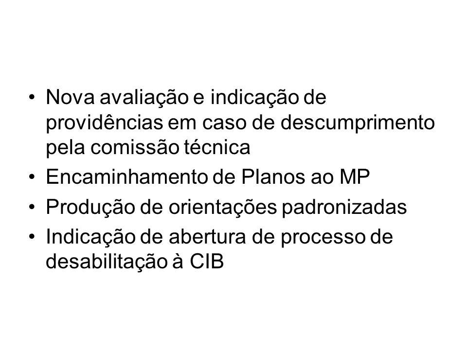 Nova avaliação e indicação de providências em caso de descumprimento pela comissão técnica Encaminhamento de Planos ao MP Produção de orientações padr