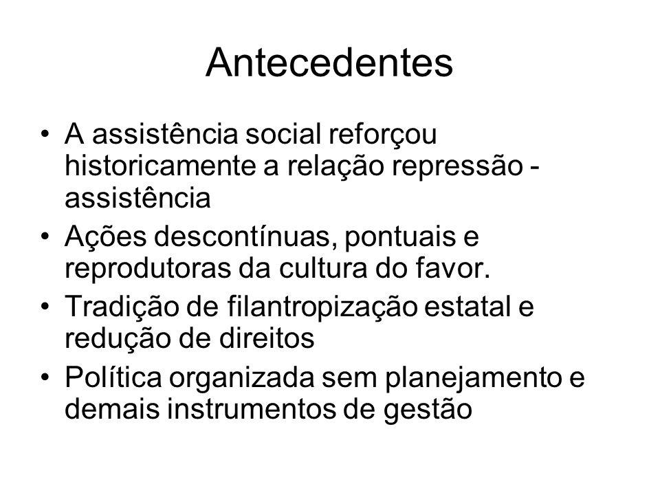 Antecedentes A assistência social reforçou historicamente a relação repressão - assistência Ações descontínuas, pontuais e reprodutoras da cultura do
