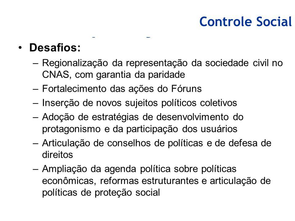 Capacitações realizadas Desafios: –Regionalização da representação da sociedade civil no CNAS, com garantia da paridade –Fortalecimento das ações do F