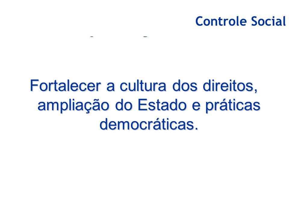 Capacitações realizadas Fortalecer a cultura dos direitos, ampliação do Estado e práticas democráticas. Aprimoramento da gestão Controle Social