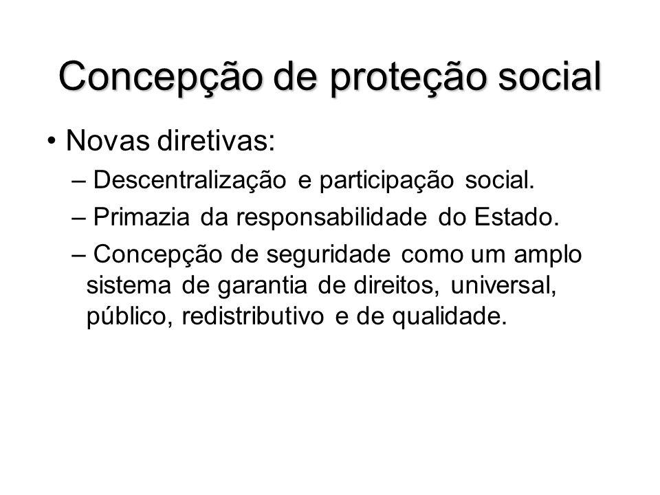 Concepção de proteção social Novas diretivas: – Descentralização e participação social. – Primazia da responsabilidade do Estado. – Concepção de segur