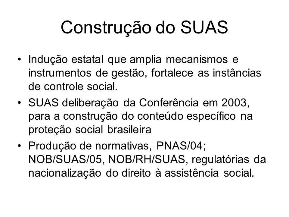 Construção do SUAS Indução estatal que amplia mecanismos e instrumentos de gestão, fortalece as instâncias de controle social. SUAS deliberação da Con