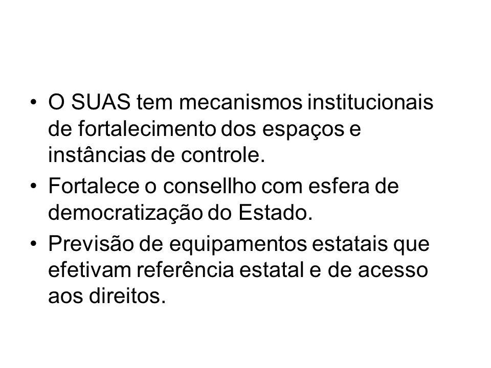 O SUAS tem mecanismos institucionais de fortalecimento dos espaços e instâncias de controle. Fortalece o consellho com esfera de democratização do Est