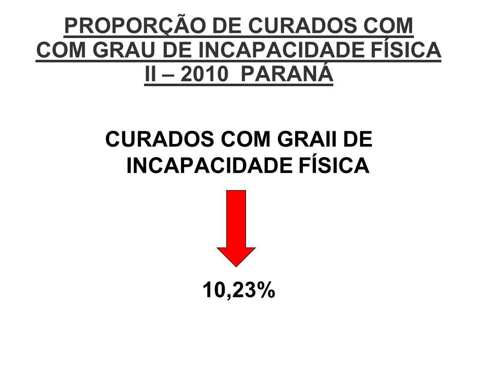 PROPORÇÃO DE CURADOS COM COM GRAU DE INCAPACIDADE FÍSICA II – 2010 PARANÁ CURADOS COM GRAII DE INCAPACIDADE FÍSICA 10,23%