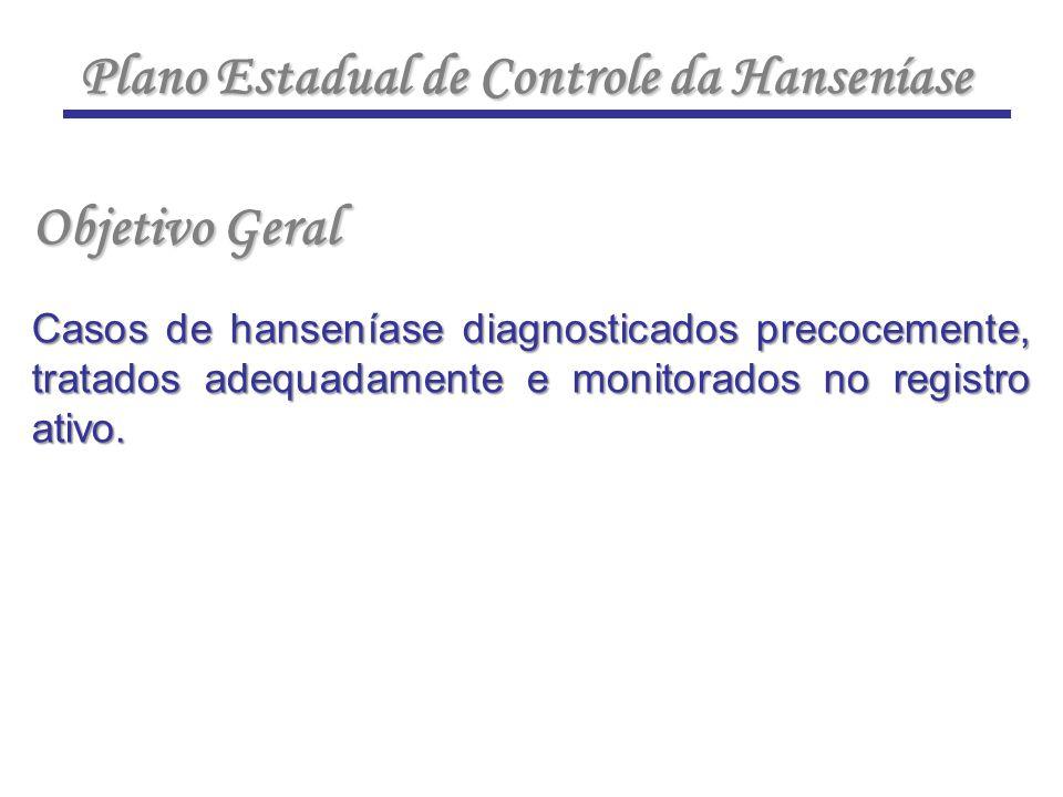 Plano Estadual de Controle da Hanseníase Objetivo Geral Casos de hanseníase diagnosticados precocemente, tratados adequadamente e monitorados no registro ativo.