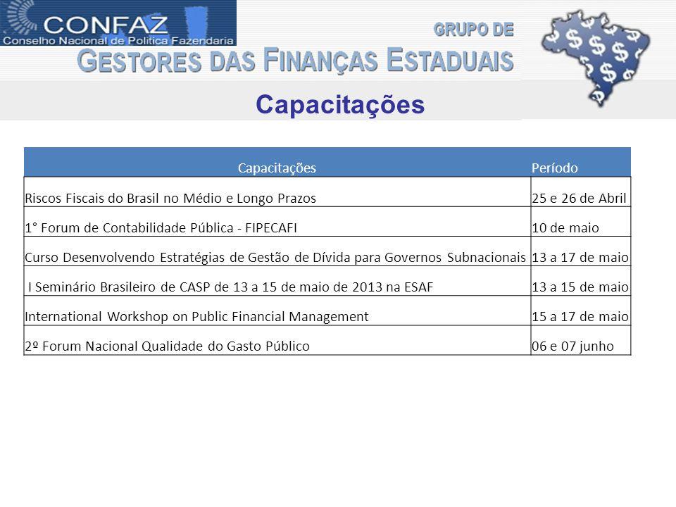 Capacitações CapacitaçõesPeríodo Riscos Fiscais do Brasil no Médio e Longo Prazos25 e 26 de Abril 1° Forum de Contabilidade Pública - FIPECAFI10 de ma