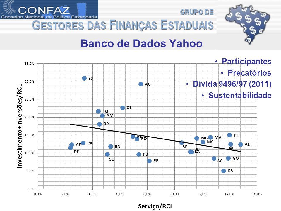 Banco de Dados Yahoo Participantes Precatórios Dívida 9496/97 (2011) Sustentabilidade