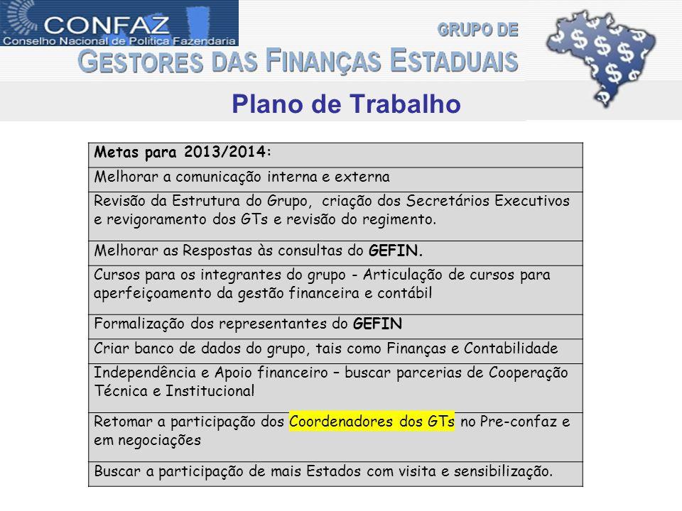 Plano de Trabalho Metas para 2013/2014: Melhorar a comunicação interna e externa Revisão da Estrutura do Grupo, criação dos Secretários Executivos e r