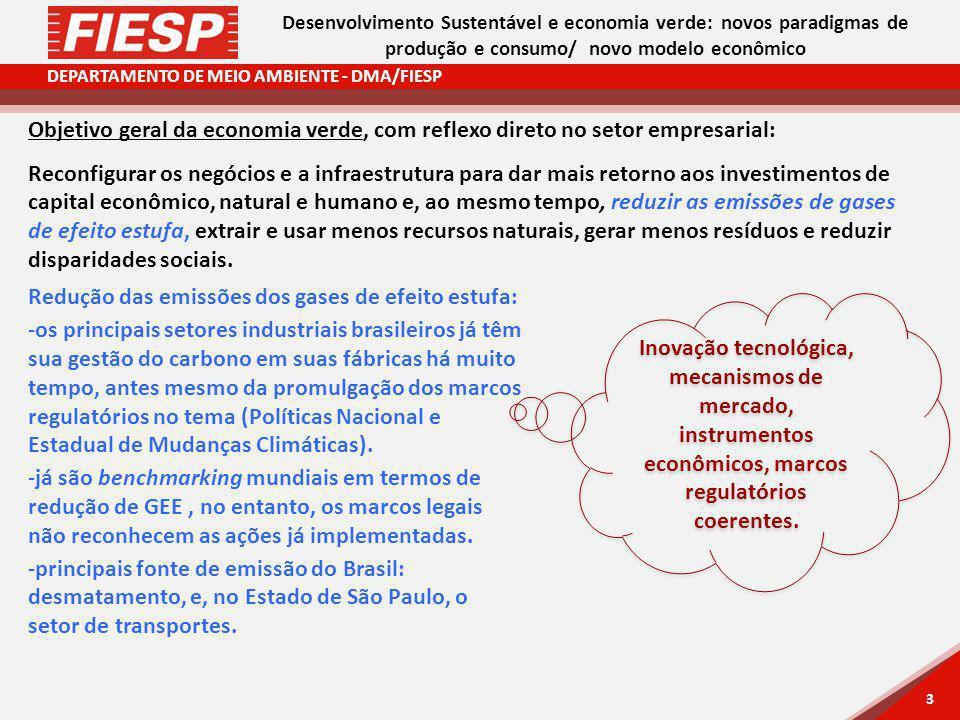 DEPARTAMENTO DE MEIO AMBIENTE - DMA/FIESP 3 3 Redução das emissões dos gases de efeito estufa: -os principais setores industriais brasileiros já têm s