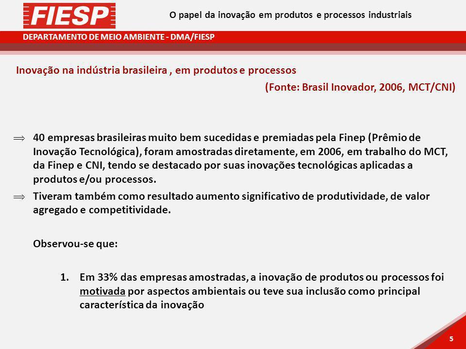 DEPARTAMENTO DE MEIO AMBIENTE - DMA/FIESP 5 5 O papel da inovação em produtos e processos industriais Inovação na indústria brasileira, em produtos e processos (Fonte: Brasil Inovador, 2006, MCT/CNI) 40 empresas brasileiras muito bem sucedidas e premiadas pela Finep (Prêmio de Inovação Tecnológica), foram amostradas diretamente, em 2006, em trabalho do MCT, da Finep e CNI, tendo se destacado por suas inovações tecnológicas aplicadas a produtos e/ou processos.