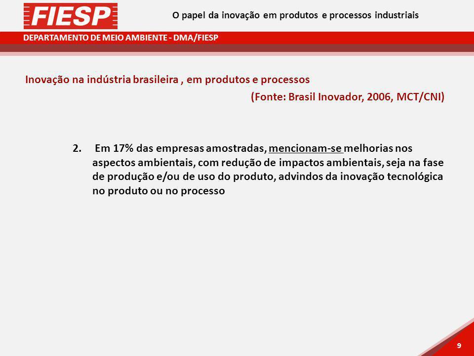 DEPARTAMENTO DE MEIO AMBIENTE - DMA/FIESP 9 9 Inovação na indústria brasileira, em produtos e processos (Fonte: Brasil Inovador, 2006, MCT/CNI) 2. Em