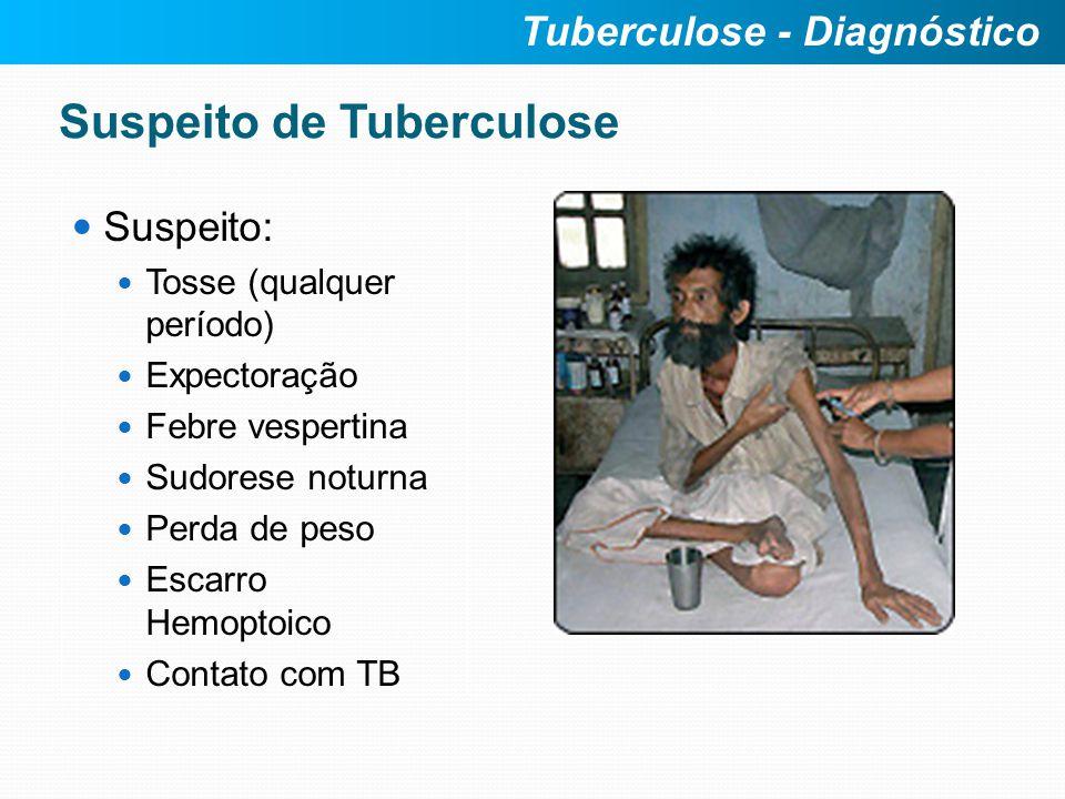 Suspeito de Tuberculose Suspeito: Tosse (qualquer período) Expectoração Febre vespertina Sudorese noturna Perda de peso Escarro Hemoptoico Contato com