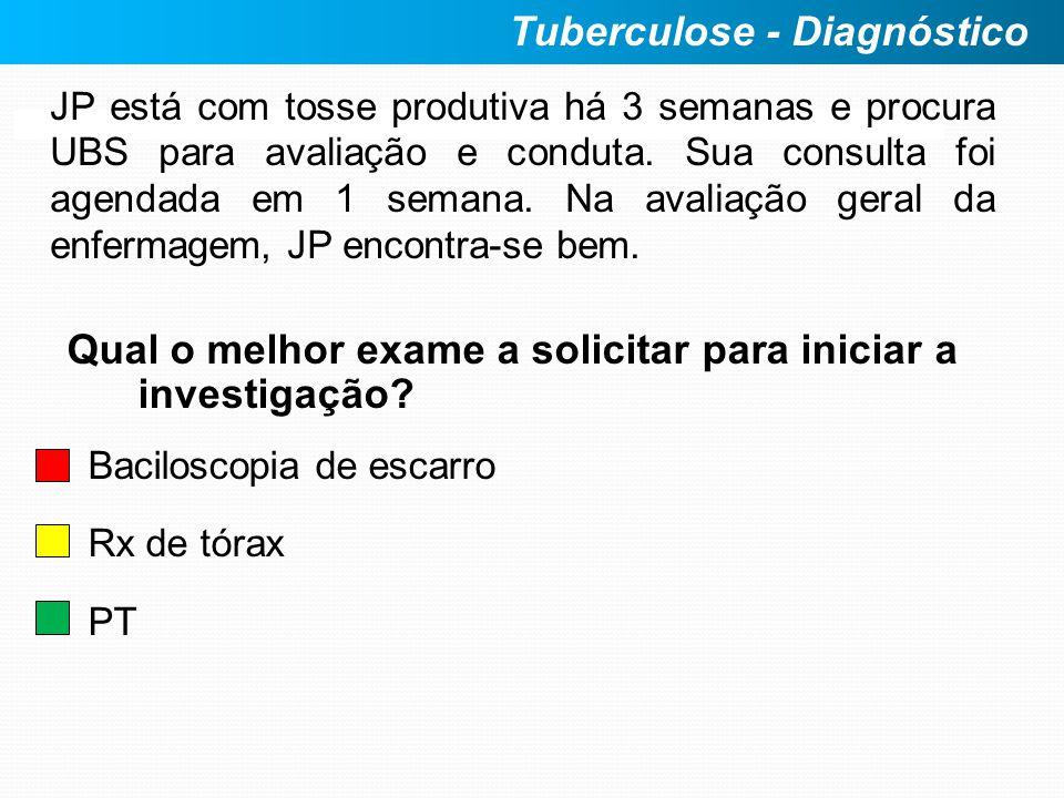 JP está com tosse produtiva há 3 semanas e procura UBS para avaliação e conduta. Sua consulta foi agendada em 1 semana. Na avaliação geral da enfermag