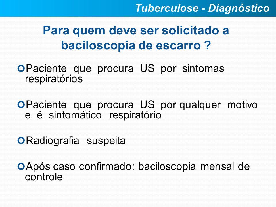 Para quem deve ser solicitado a baciloscopia de escarro ? Paciente que procura US por sintomas respiratórios Paciente que procura US por qualquer moti