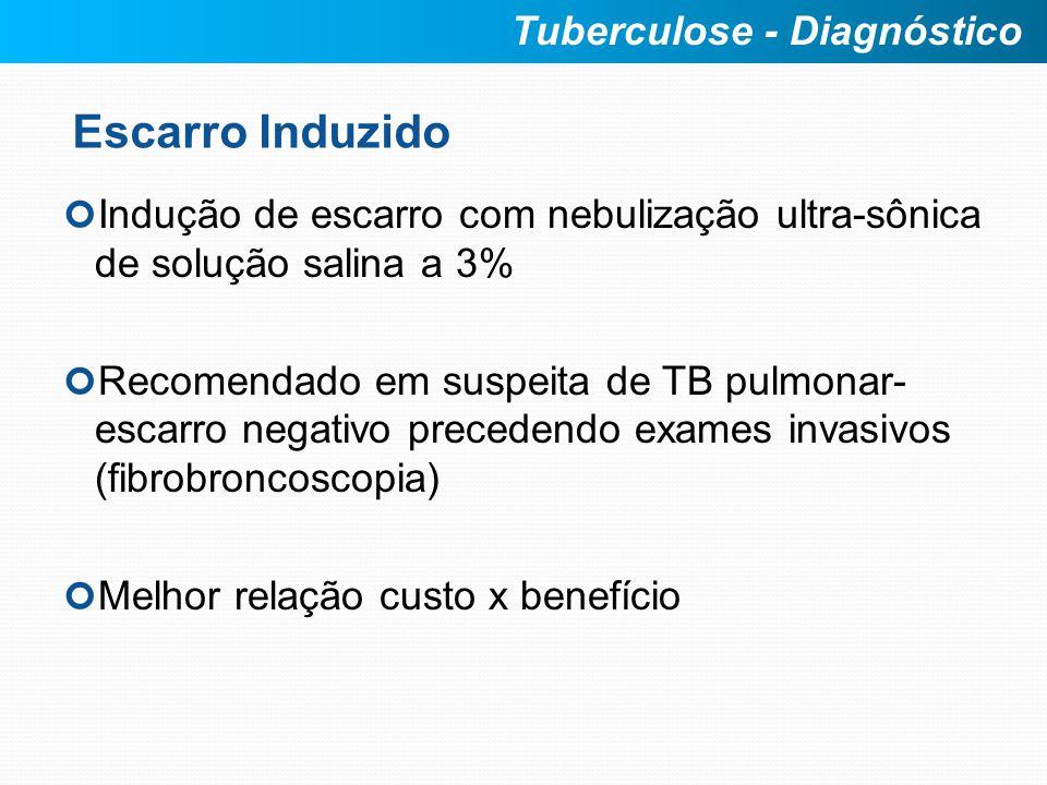 Escarro Induzido Indução de escarro com nebulização ultra-sônica de solução salina a 3% Recomendado em suspeita de TB pulmonar- escarro negativo prece