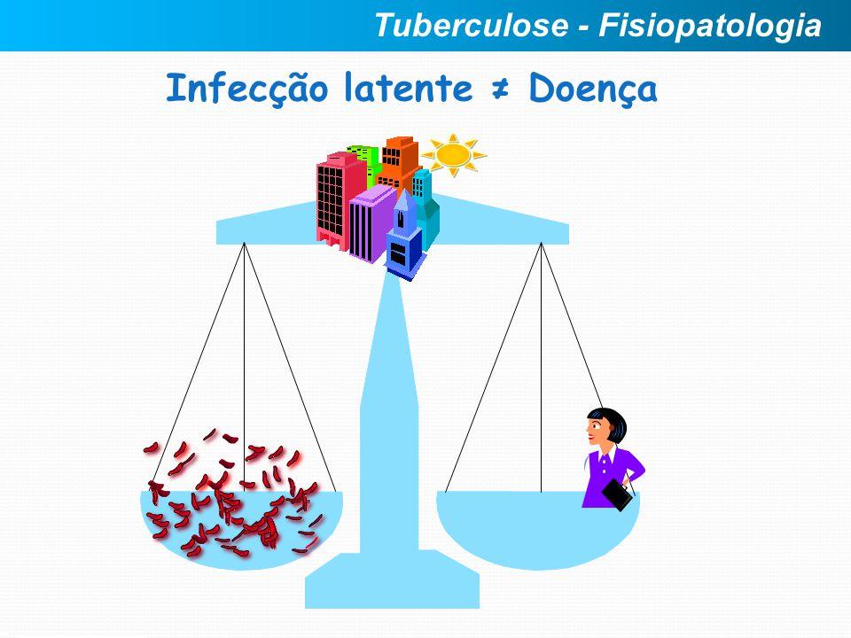 Infecção latente Doença