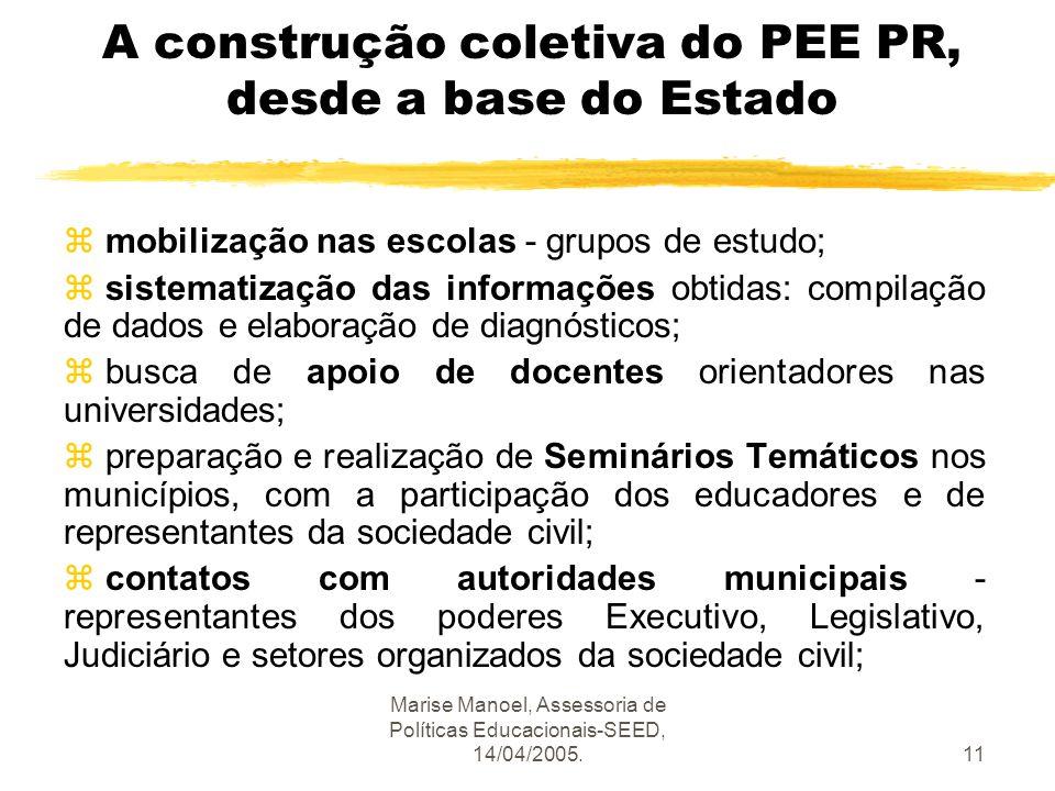 Marise Manoel, Assessoria de Políticas Educacionais-SEED, 14/04/2005.11 A construção coletiva do PEE PR, desde a base do Estado z mobilização nas esco