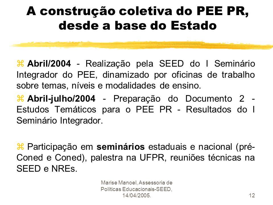 Marise Manoel, Assessoria de Políticas Educacionais-SEED, 14/04/2005.12 A construção coletiva do PEE PR, desde a base do Estado Abril/2004 - Realizaçã