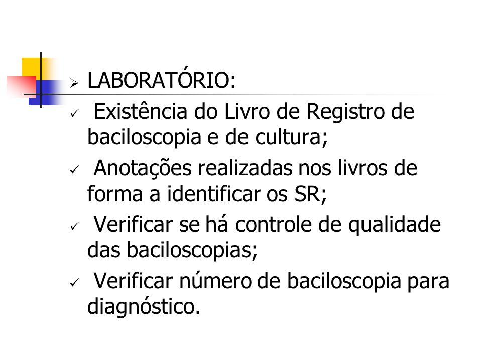 LABORATÓRIO: Existência do Livro de Registro de baciloscopia e de cultura; Anotações realizadas nos livros de forma a identificar os SR; Verificar se