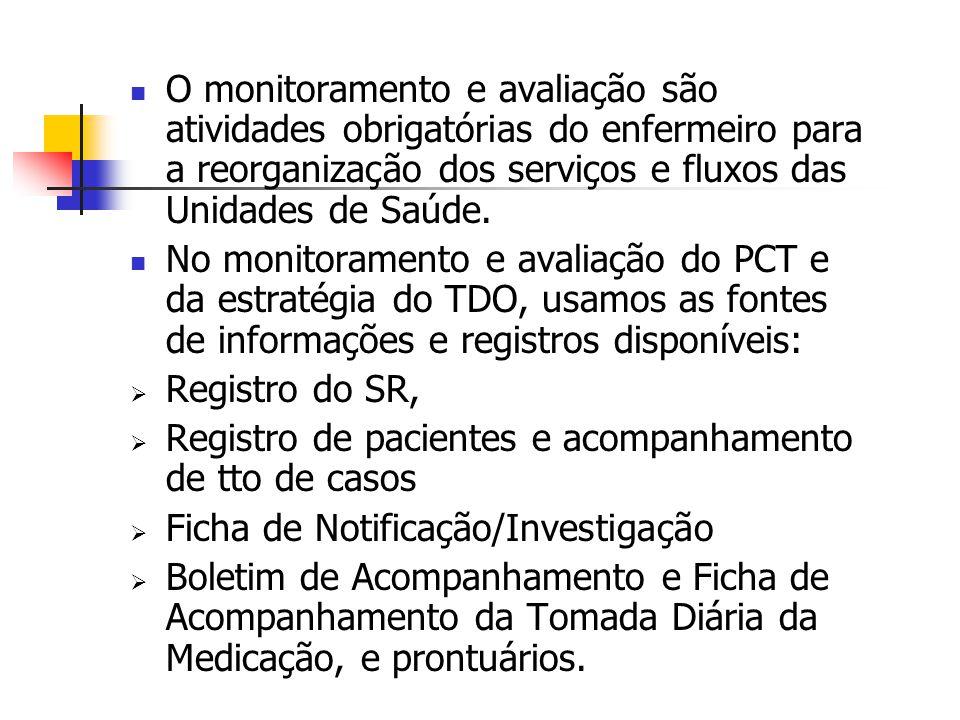 O monitoramento e avaliação são atividades obrigatórias do enfermeiro para a reorganização dos serviços e fluxos das Unidades de Saúde. No monitoramen
