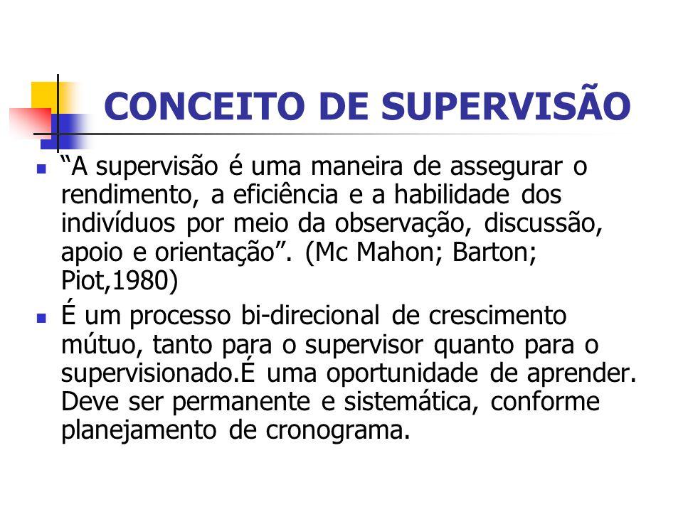 CONCEITO DE SUPERVISÃO A supervisão é uma maneira de assegurar o rendimento, a eficiência e a habilidade dos indivíduos por meio da observação, discus