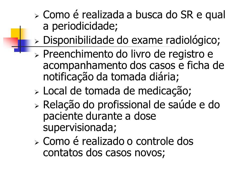 Como é realizada a busca do SR e qual a periodicidade; Disponibilidade do exame radiológico; Preenchimento do livro de registro e acompanhamento dos c