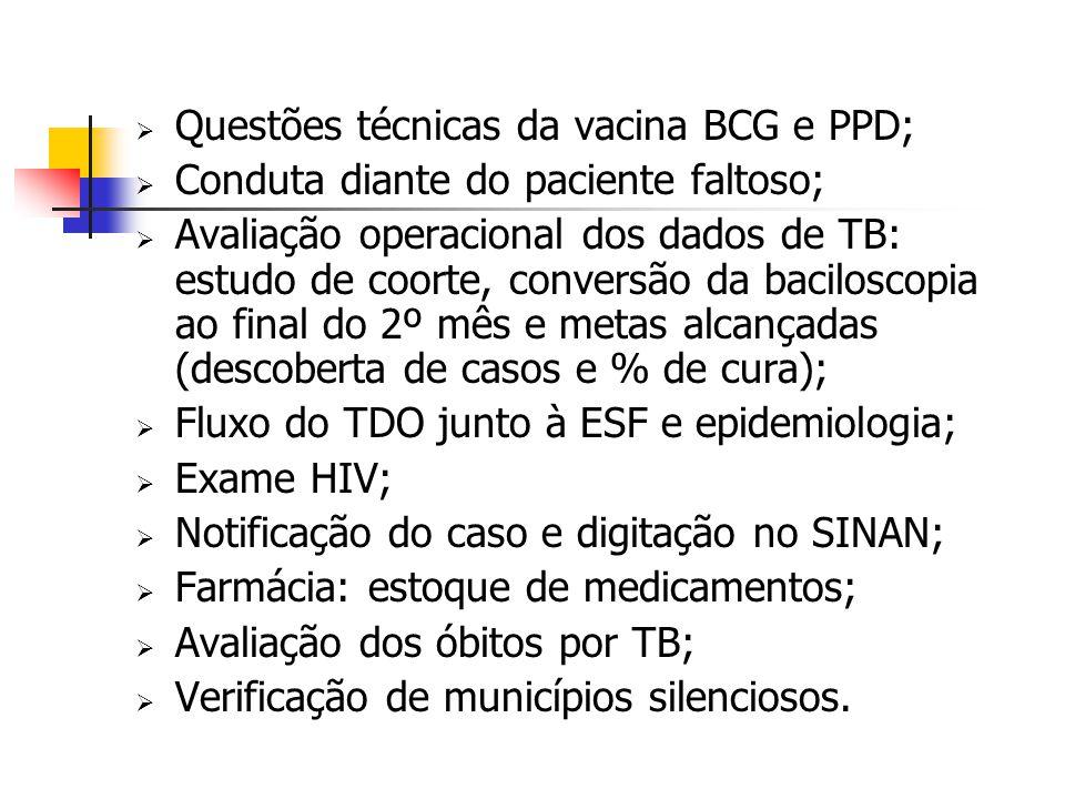 Questões técnicas da vacina BCG e PPD; Conduta diante do paciente faltoso; Avaliação operacional dos dados de TB: estudo de coorte, conversão da bacil
