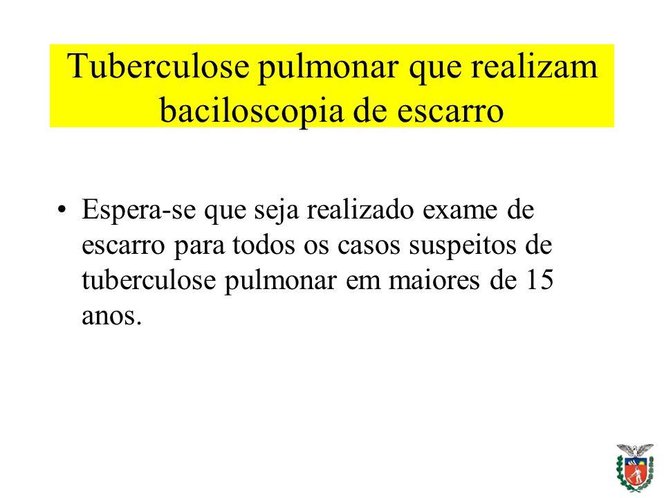 Tuberculose pulmonar que realizam baciloscopia de escarro Espera-se que seja realizado exame de escarro para todos os casos suspeitos de tuberculose p