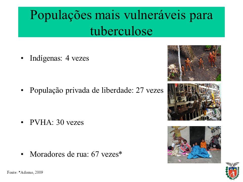 Populações mais vulneráveis para tuberculose Indígenas: 4 vezes População privada de liberdade: 27 vezes PVHA: 30 vezes Moradores de rua: 67 vezes* Fo