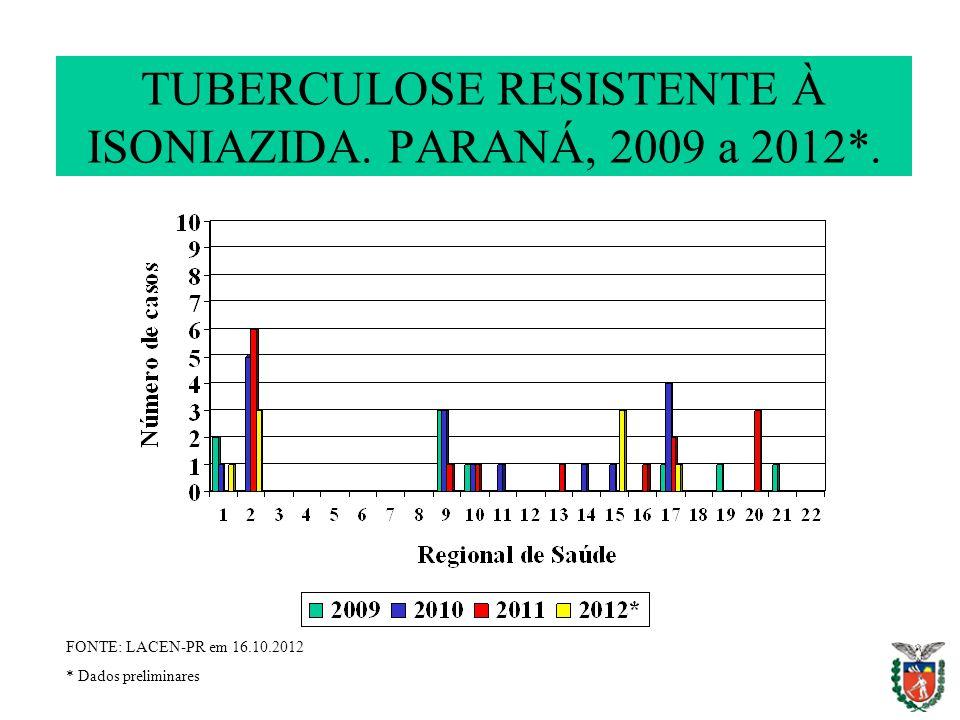 TUBERCULOSE RESISTENTE À ISONIAZIDA. PARANÁ, 2009 a 2012*. FONTE: LACEN-PR em 16.10.2012 * Dados preliminares