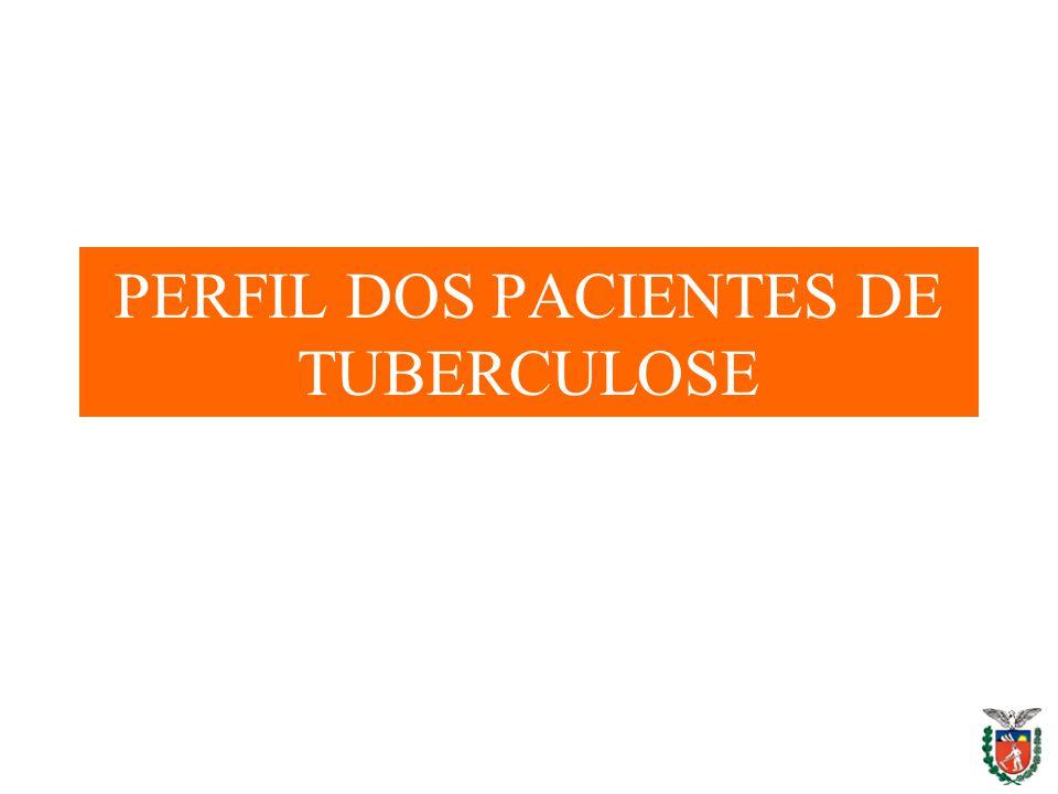 PERFIL DOS PACIENTES DE TUBERCULOSE